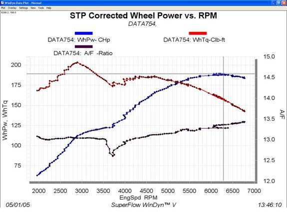 3.0l Dyno plot sheets -  Post yours here!-customer-car-dyno.jpg