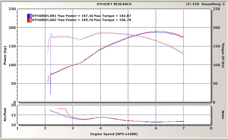 3.0l Dyno plot sheets -  Post yours here!-ryankneeshaw.jpg